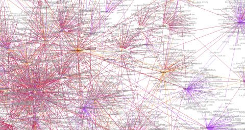 @EarleyDaysYet's Twitter Conversation Network