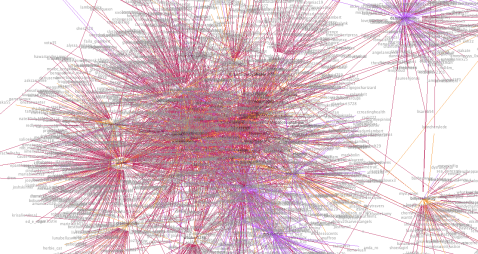 @LALALAMBRIT's Twitter Conversation Network