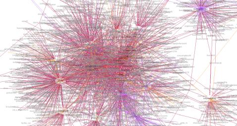 @LALALAMBRIT's Twitter Conversation Network