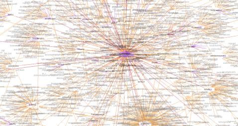 @NonaCobbzea's Twitter Conversation Network