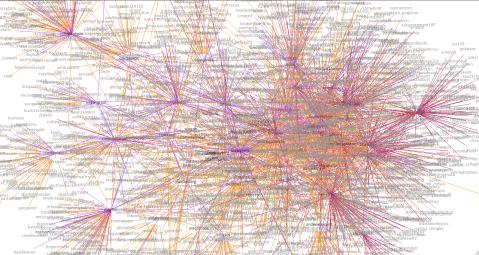 @RossIGrant's Twitter Conversation Network