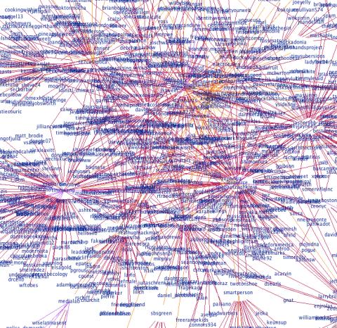 @emdaniels Twitter Network Graph