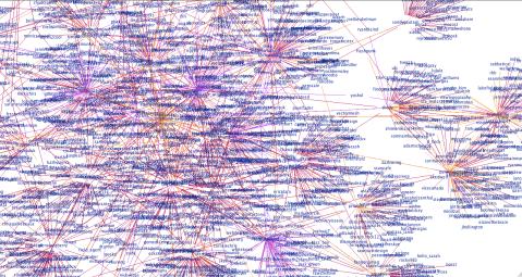 @Circuitbomb's Conversational Twitter Network
