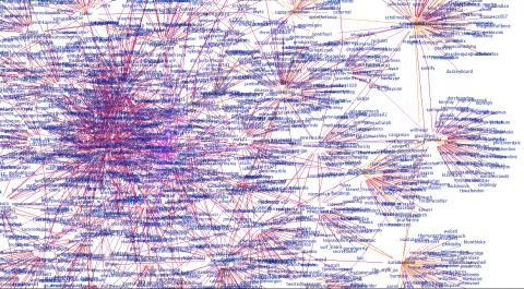 @guardiantech's Twitter Conversation Graph