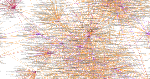 @tgrevatt's Twitter Conversation Network