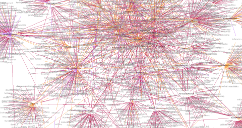 @tipexxed's Twitter Conversation Network