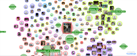 Facebook Network (zoomed in) - created by TouchGraph
